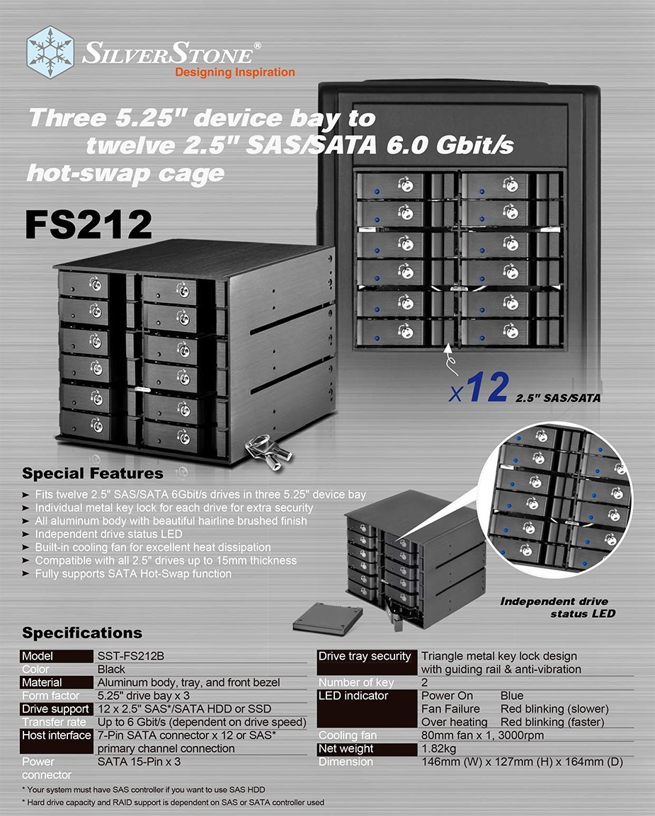 "SilverStone FS212B 12-Bay Triple 5.25"" Cage for 2.5"" SAS/SATA HDDs - Desktop OVerview 1"