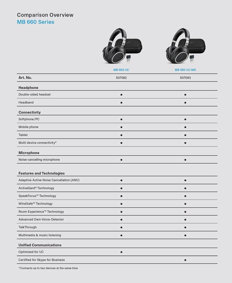 Sennheiser MB 660 UC Bluetooth Headset - Desktop Overview 2