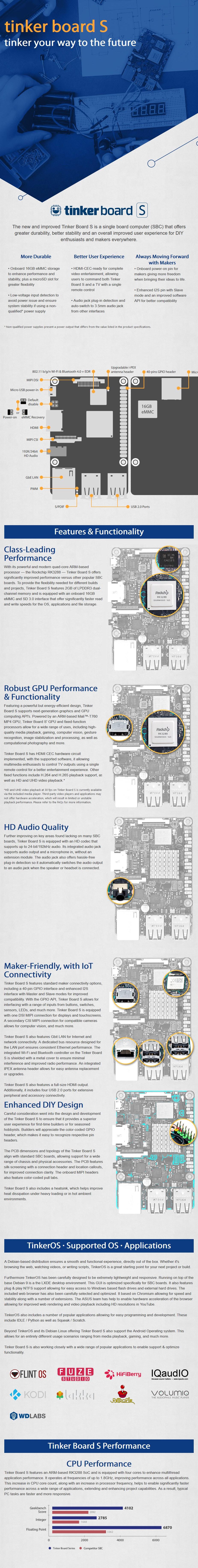 ASUS Tinker Board S ARM Rockchip RK3288 Microcontroller - Desktop Overview 1
