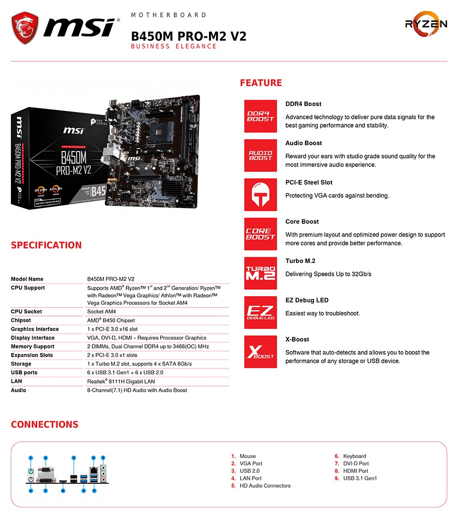 MSI B450M PRO-M2-V2 AM4 M-ATX Motherboard - Desktop Overview 2