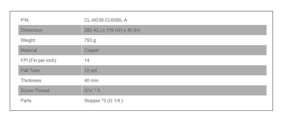 Thermaltake Pacific CLM240 240mm Radiator - Desktop Overview 2