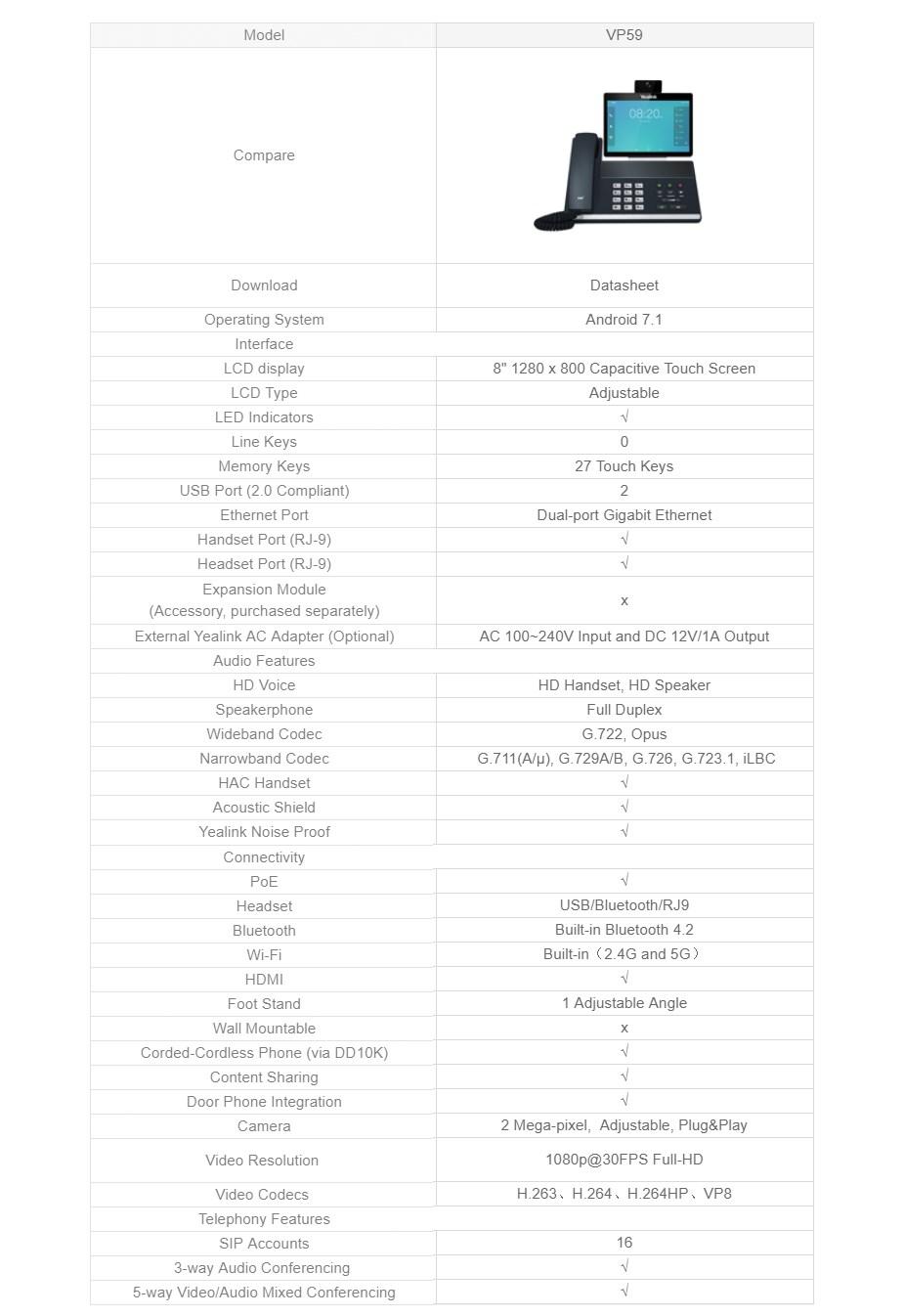Yealink SIP-VP59 16-Line Full HD Android Video Phone - Desktop Overview 2