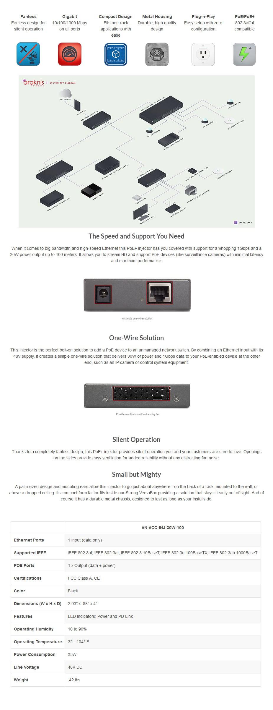 Araknis Networks AN-ACC-INJ-30W-100 Gigabit PoE+ Injector - Overview 1