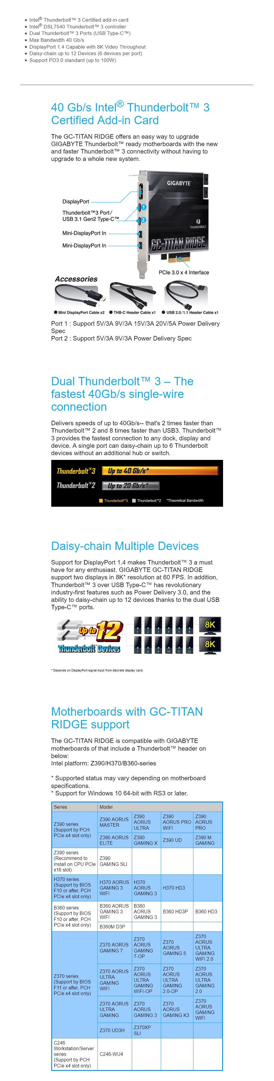 Gigabyte Titan Ridge Dual Thunderbolt 3 USB Type-C PCIe Card - Overview 1