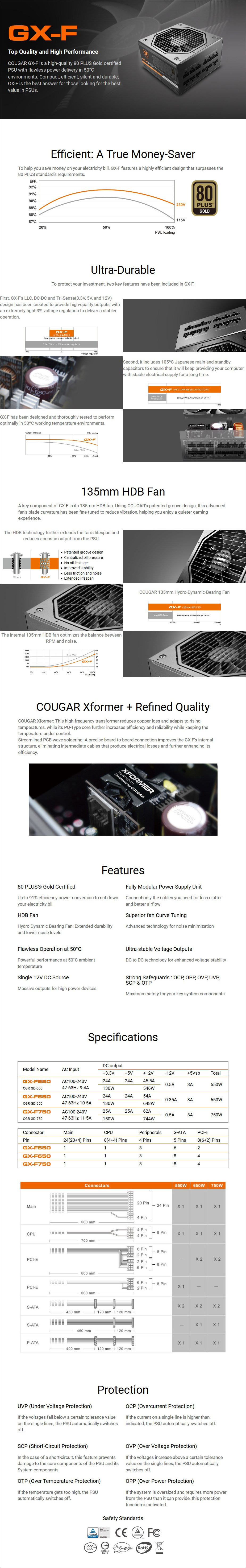Cougar GX-F Series 750W 80+ Gold Fully Modular Power Supply - Overview 1