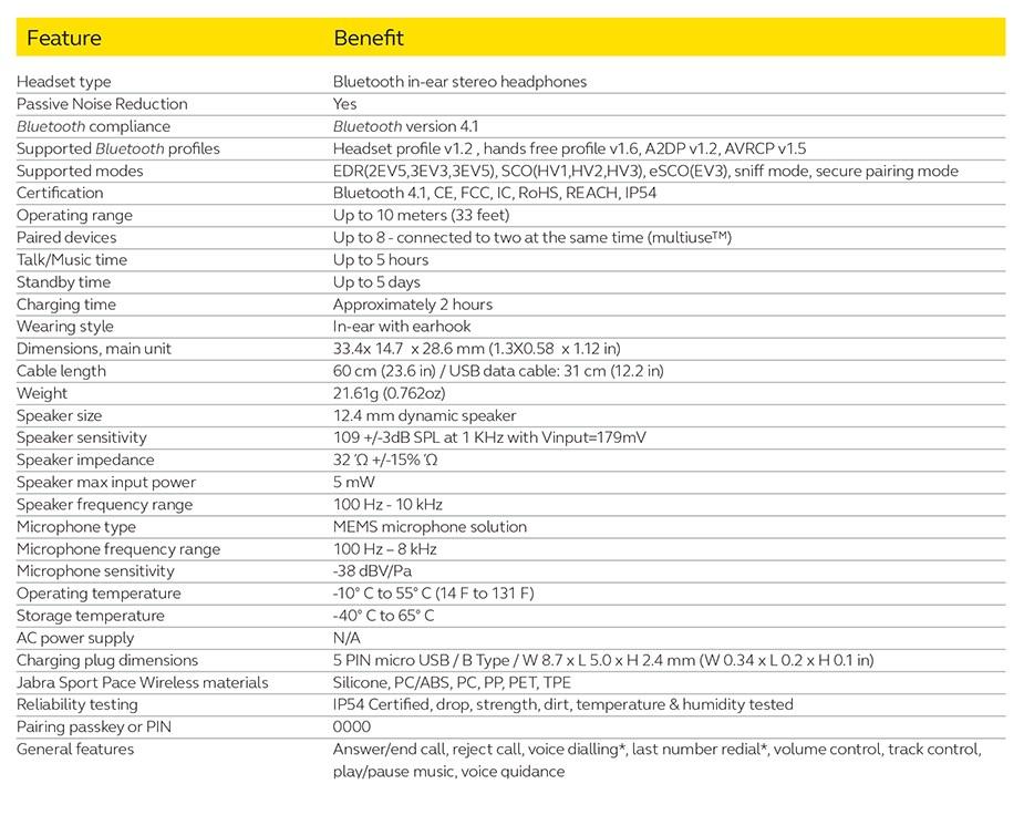 Jabra Sport Pace Bluetooth Earphones - Black - Desktop Overview 2