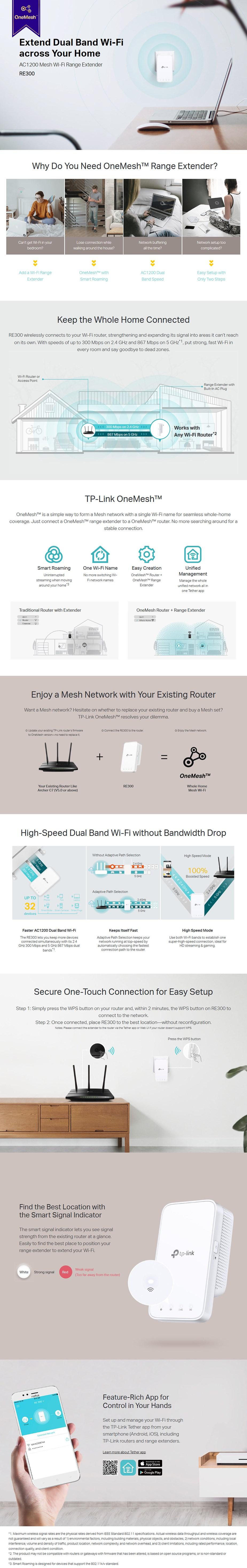 TP-Link RE300 AC1200 Mesh Wi-Fi Range Extender - Desktop Overview 1
