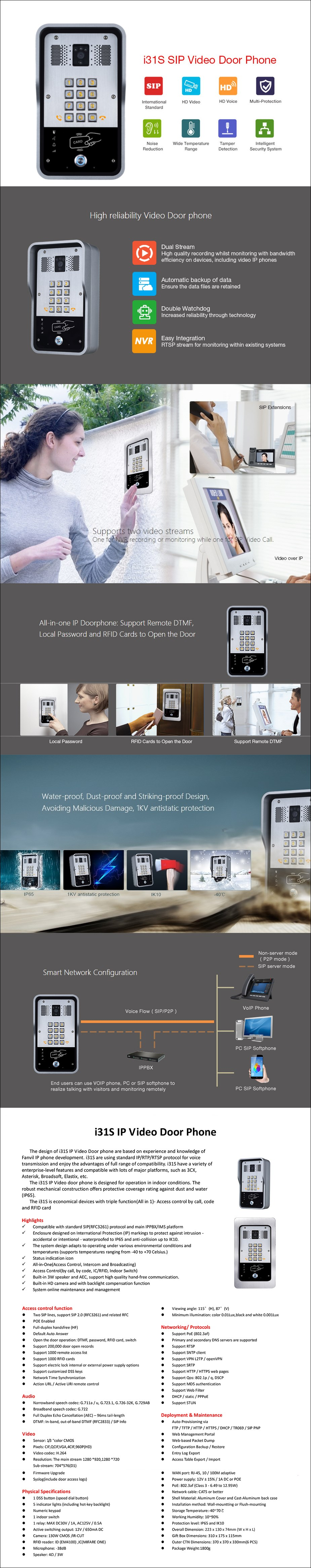 Fanvil i31S 2-Line HD Audio Intercom System - Keypad - Desktop Overview 1