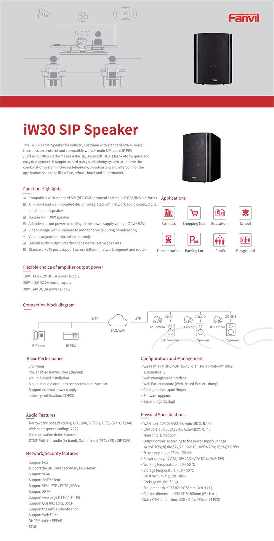 Fanvil IW30 2-Line 30W SIP Speaker - Desktop Overview 1