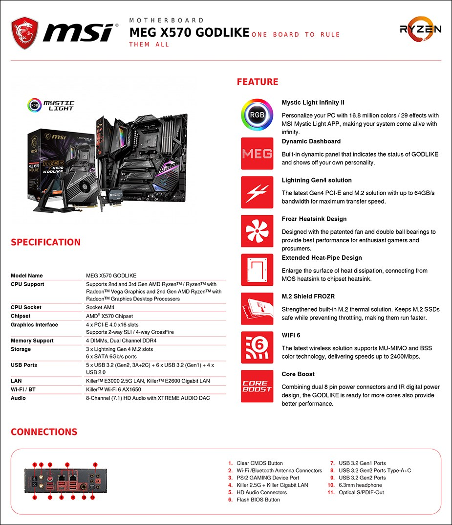 MSI MEG X570 GODLIKE AM4 E-ATX Motherboard - Overview 2