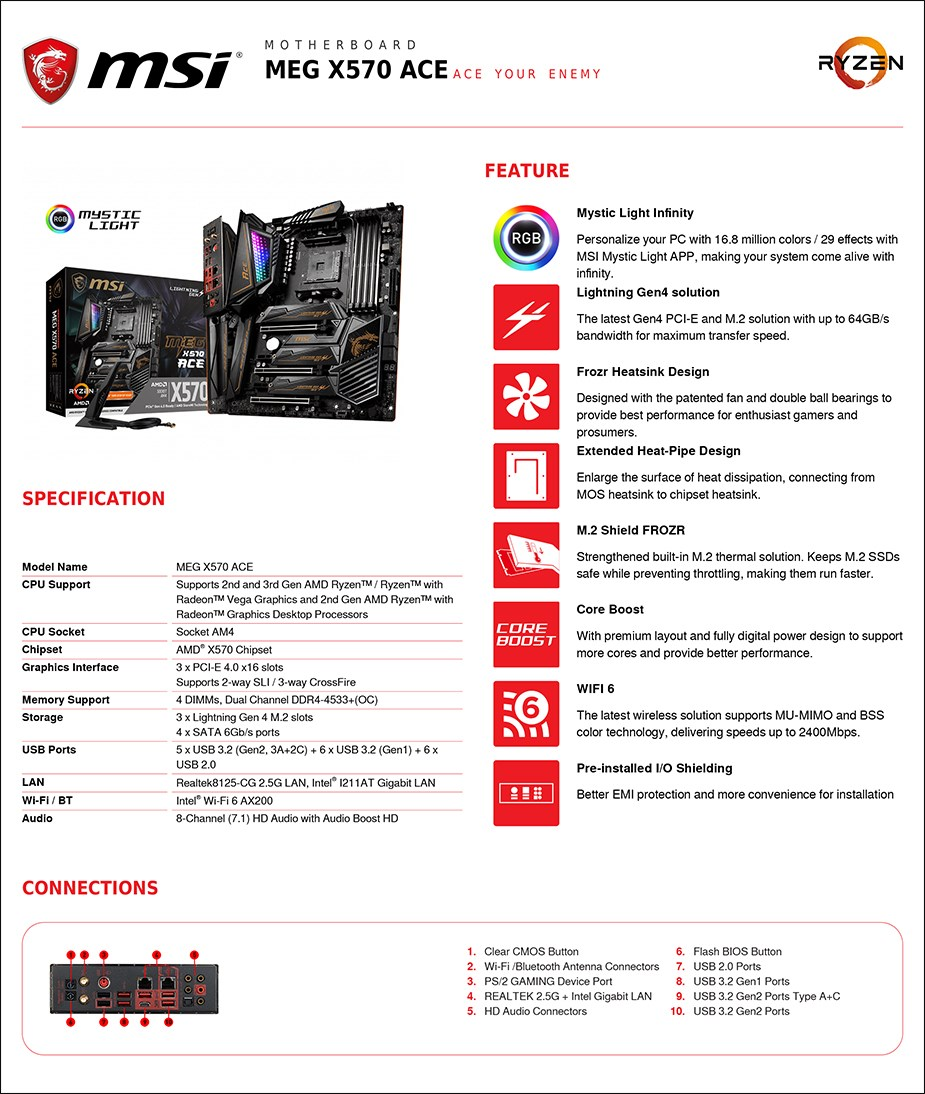 MSI MEG X570 ACE AM4 ATX Motherboard - Overview 2