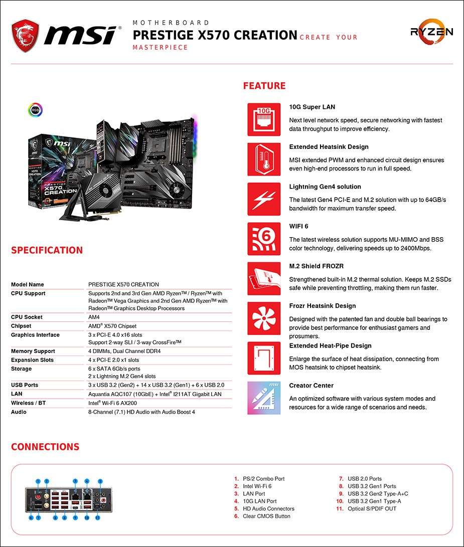 MSI PRESTIGE X570 CREATION AM4 E-ATX Motherboard - Overview 2