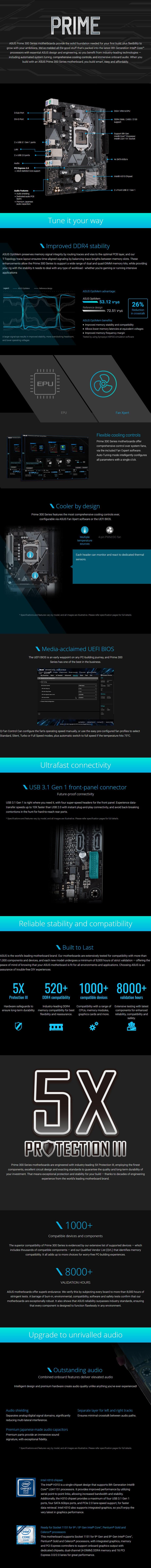 ASUS PRIME H310M-K R2.0 LGA 1151 Micro-ATX Motherboard - Overview 1