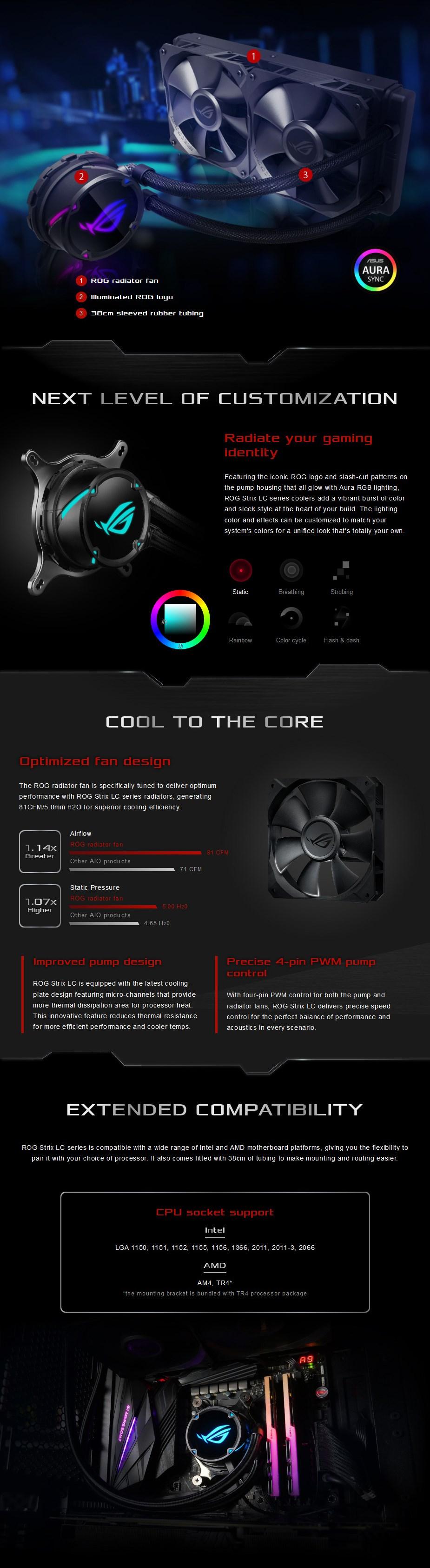 ASUS ROG Strix LC 240 RGB AiO Liquid CPU Cooler - Overview 1