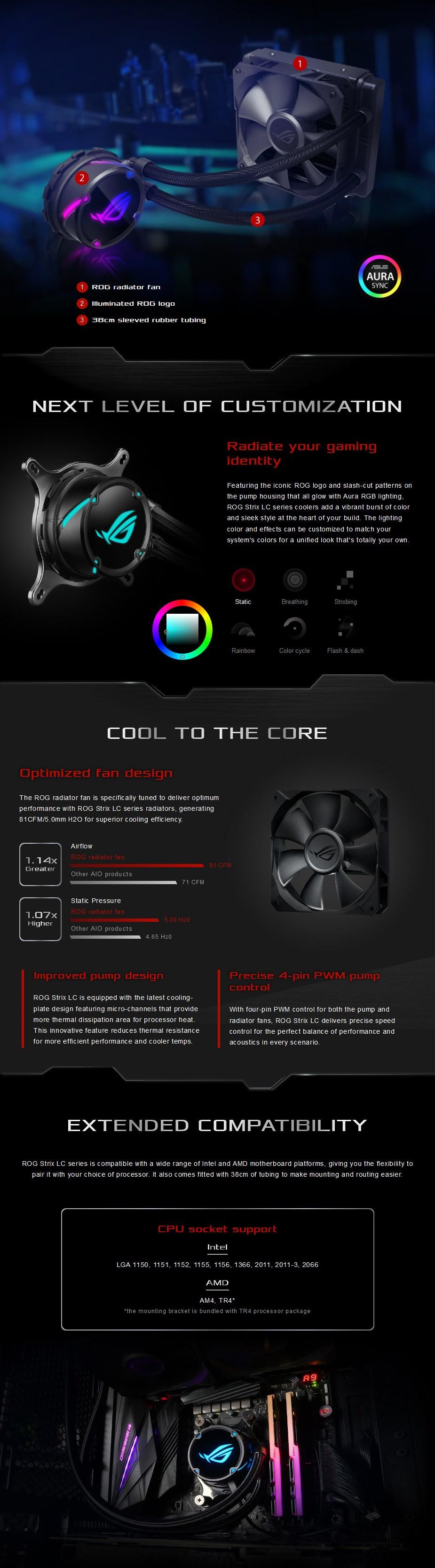 ASUS ROG Strix LC 120 RGB AiO Liquid CPU Cooler - Overview 1