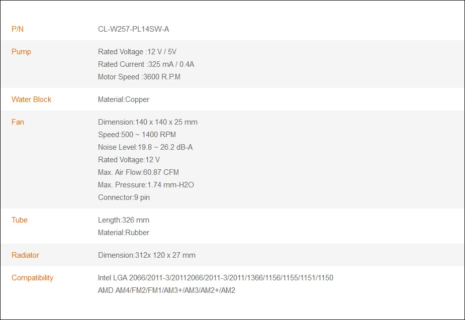 Thermaltake Floe DX RGB 280 AiO Liquid CPU Cooler - Overview 2