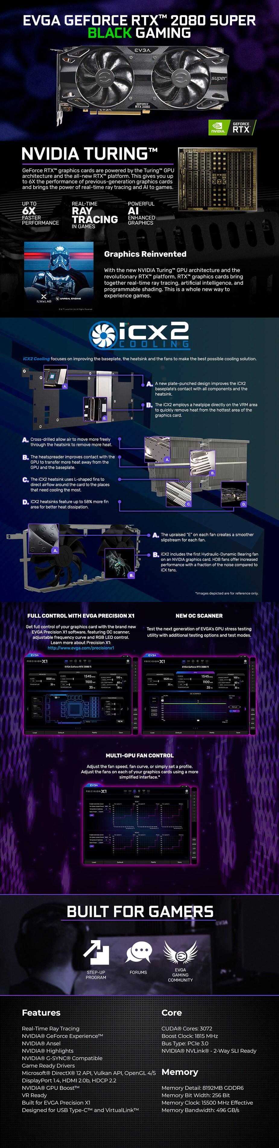 EVGA GeForce RTX 2080 SUPER BLACK GAMNIG 8GB Video Card - Overview 1