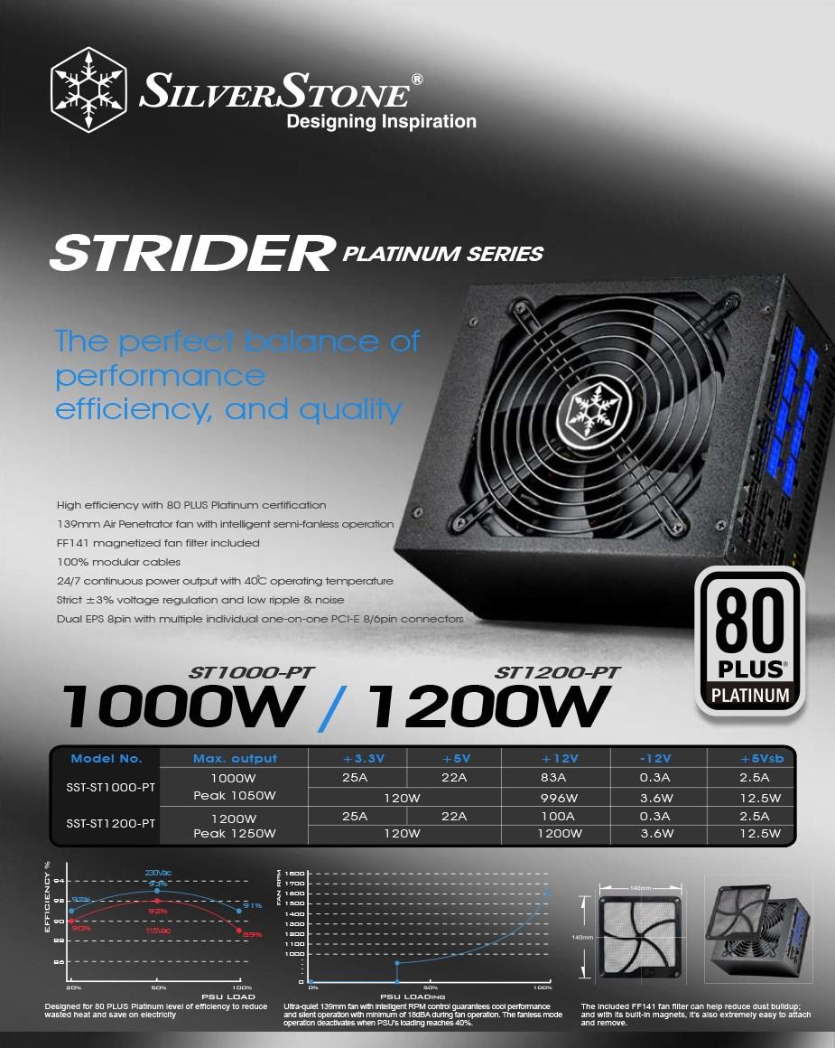 SilverStone Strider Platinum 1200W 80+ Fully Modular Power Supply - Overview 1