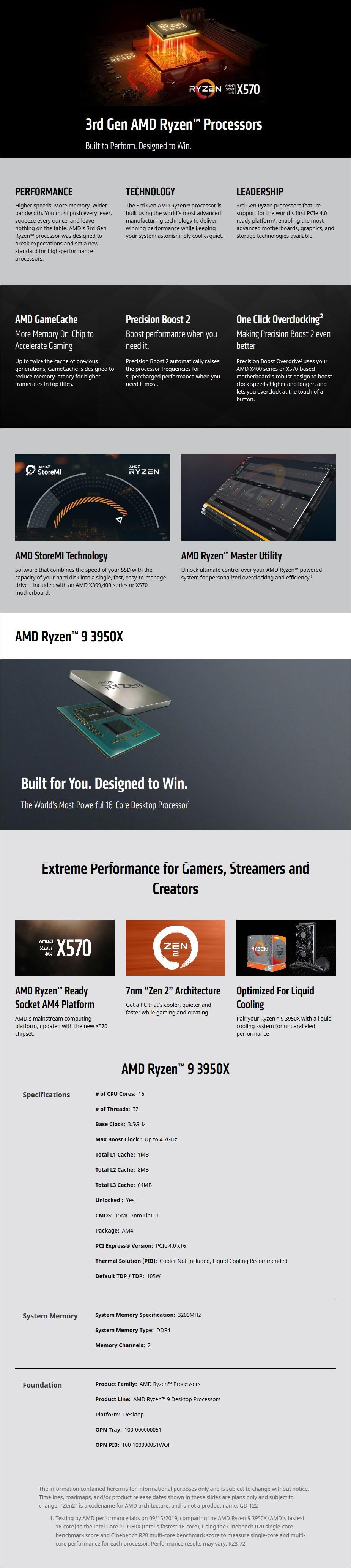 AMD Ryzen 9 3950X 16-Core AM4 3.50 GHz Unlocked CPU Processor - Overview 1