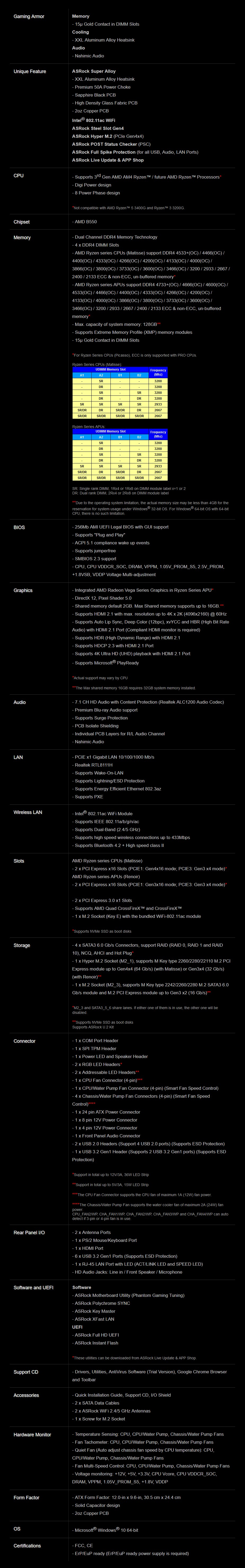 ASRock B550 Phantom Gaming 4/ac AM4 ATX Motherboard - Overview 2