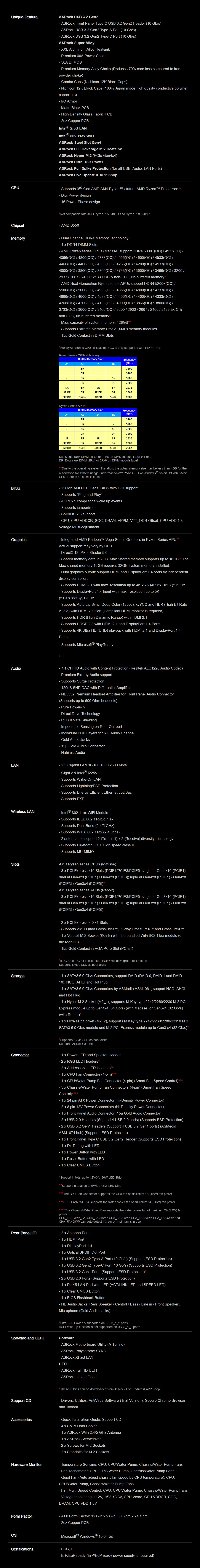 ASRock B550 Taichi AM4 ATX Motherboard - Overview 2