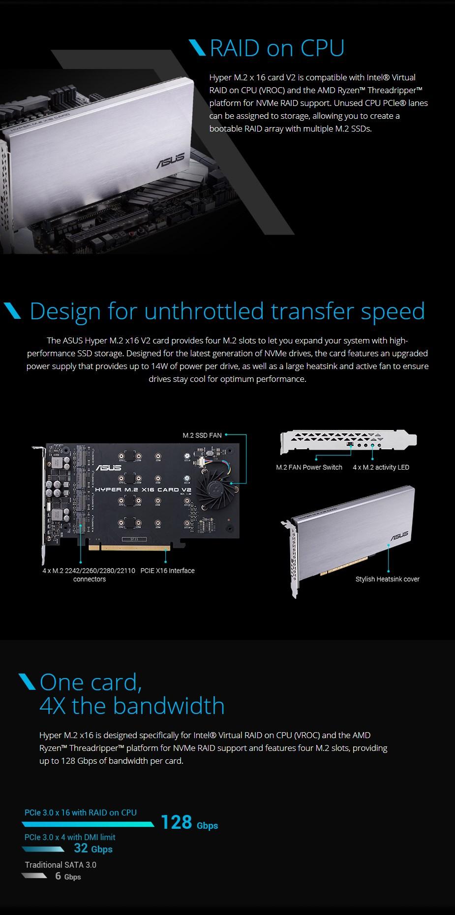 ASUS HYPER M.2 X16 CARD V2 Raid Card - Overview 1