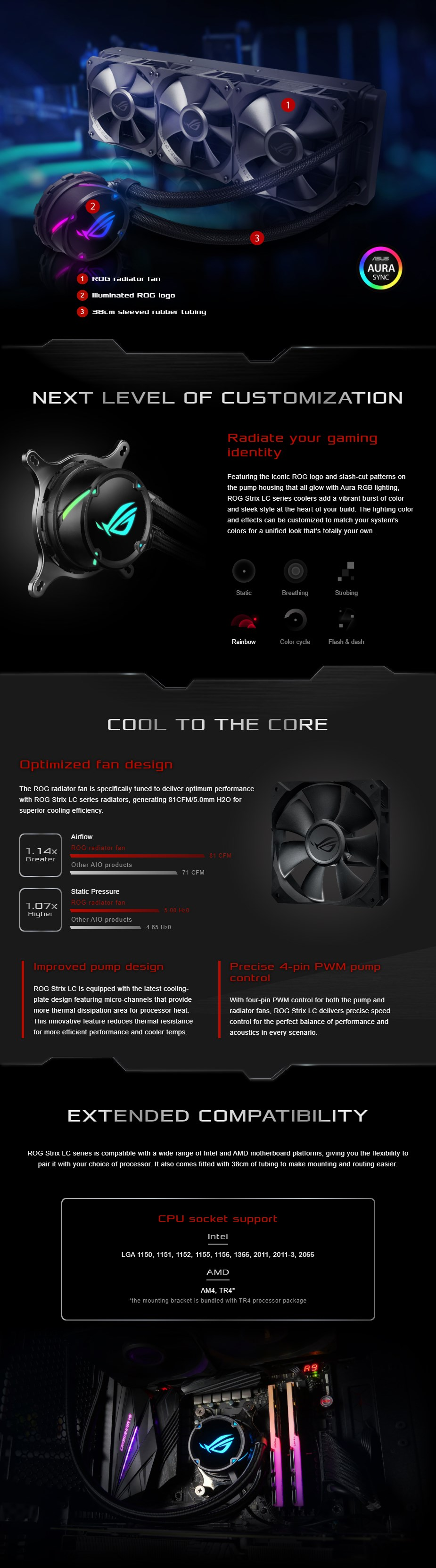 ASUS ROG Strix LC 360 RGB AiO Liquid CPU Cooler - Overview 1