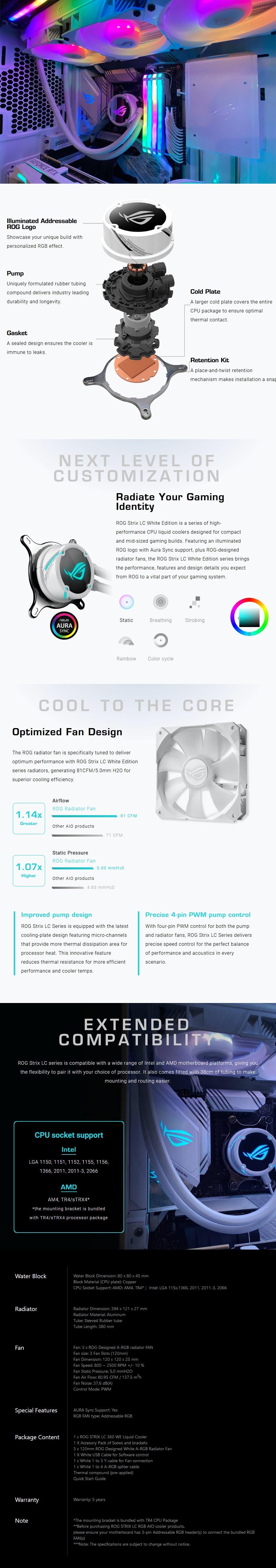ASUS ROG Strix LC 360 RGB AiO Liquid CPU Cooler - White - Overview 1
