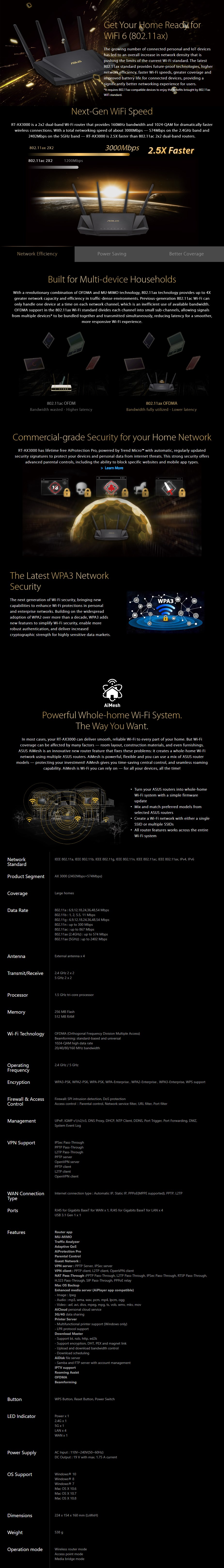 ASUS RT-AX3000 DualBand WiFi 6 802.11ax Wireless Router with MU-MIMO - Overview 1