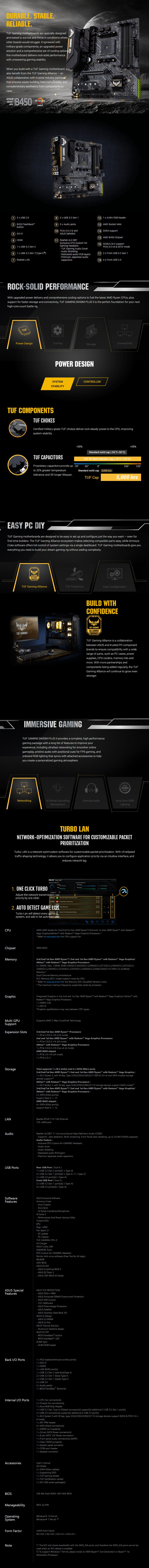 ASUS TUF B450M-PLUS II GAMING M-ATX Motherboard - Overview 1