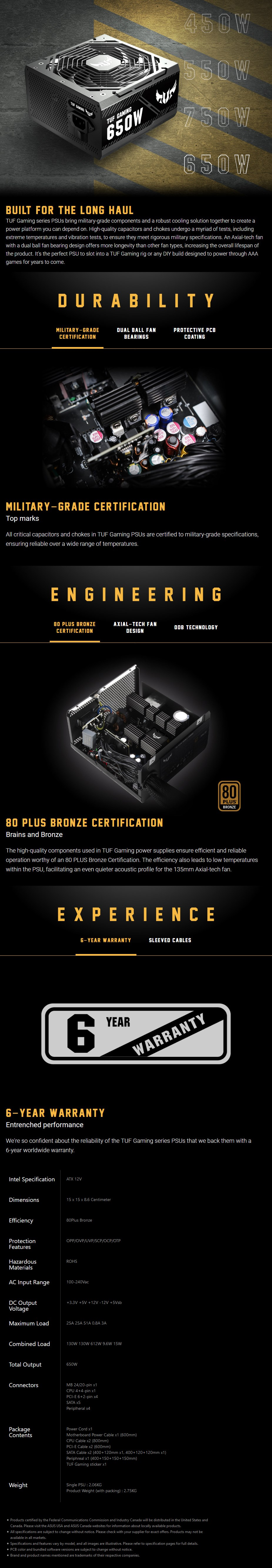 ASUS TUF Gaming 650W 80+ Bronze Fully Modular Power Supply - Overview 1