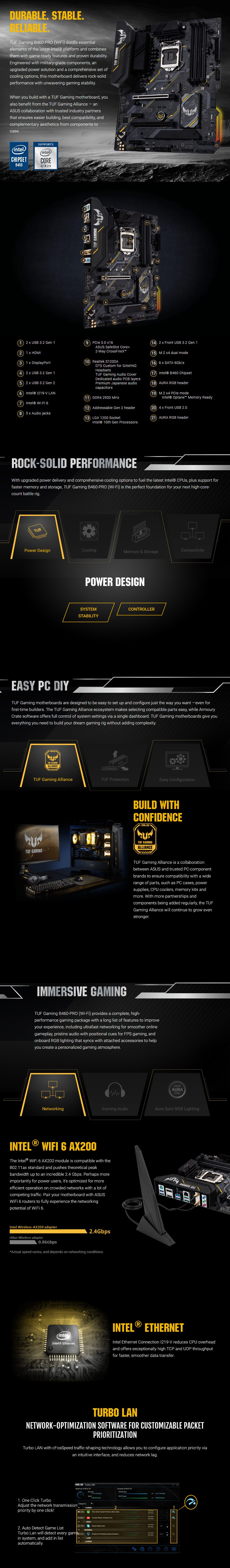 ASUS TUF GAMING B460-PRO (WI-FI) LGA 1200 ATX Motherboard - Overview 1
