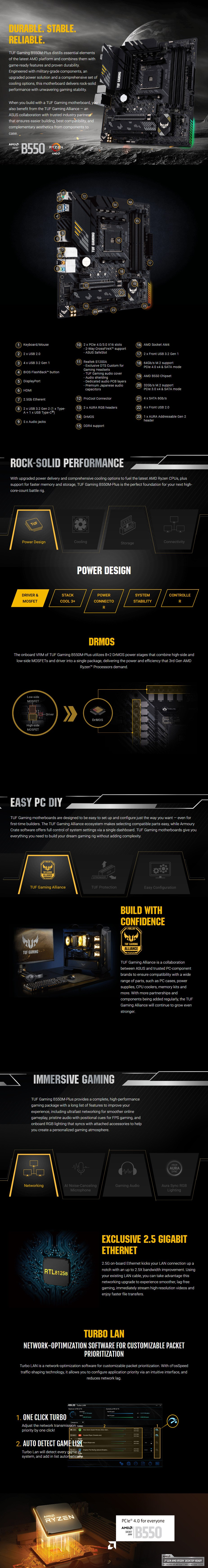 ASUS TUF GAMING B550M-PLUS AM4 Micro-ATX Motherboard - Overview 1