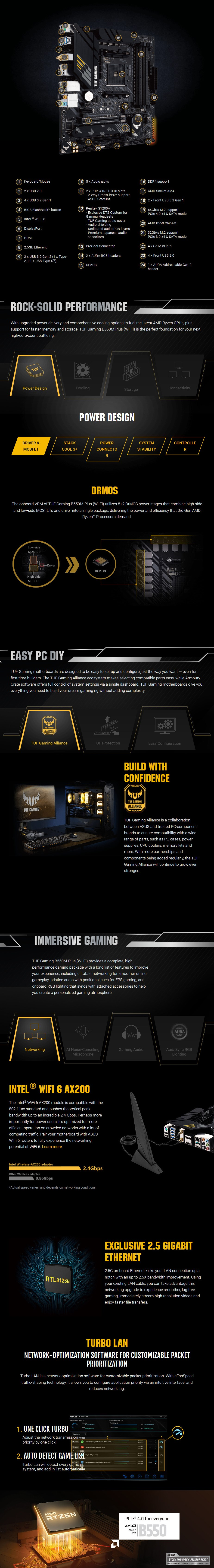 ASUS TUF GAMING B550M-PLUS WIFI AM4 Micro-ATX Motherboard - Overview 1