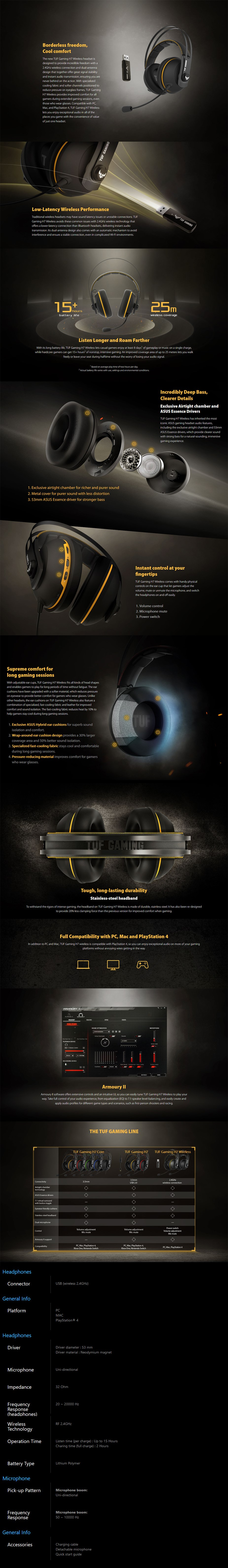 ASUS TUF Gaming H7 Wireless Gaming Headset - Yellow - Overview 1