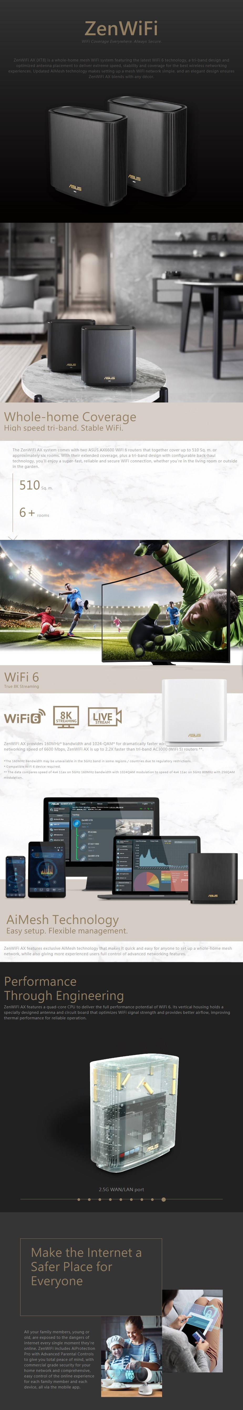 ASUS XT8 AX6600 ZenWiFi Tri Band Mesh WiFi 6 Gigabit System - White 2 Pack - Overview 1
