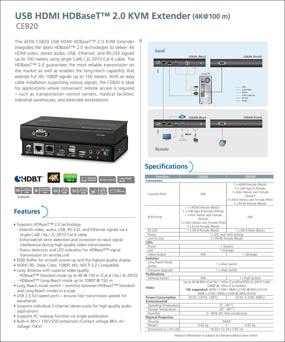 ATEN CE820 USB HDMI HDBaseT 2.0 KVM Extender - Overview 1