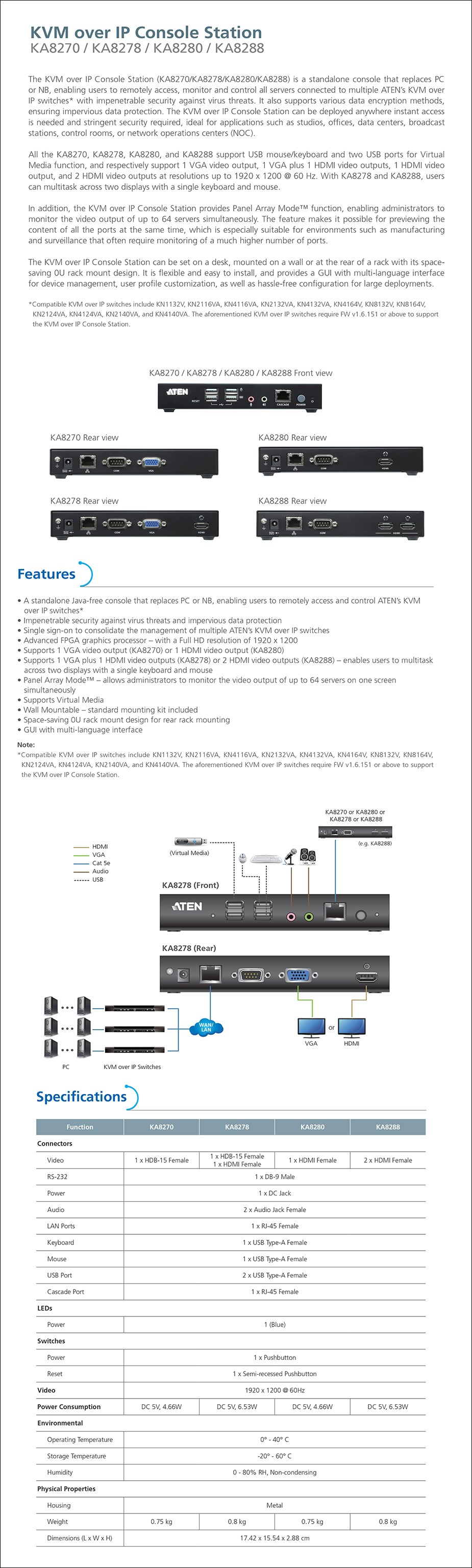ATEN KA8280 HDMI KVM over IP Console Station - Overview 1