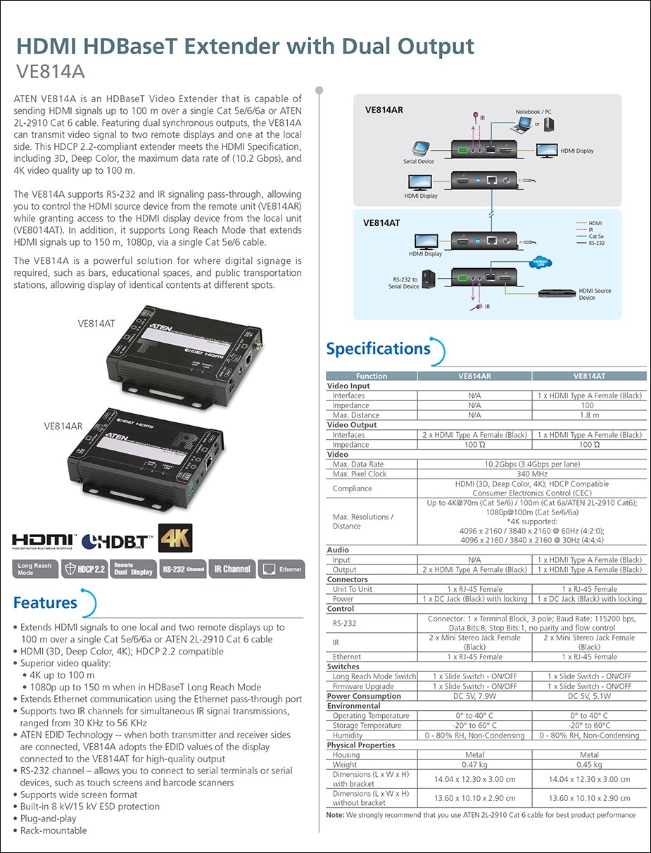 ATEN VE814A HDMI HDBaseT Extender with Dual Output - 4K @ 100m - Overview 1
