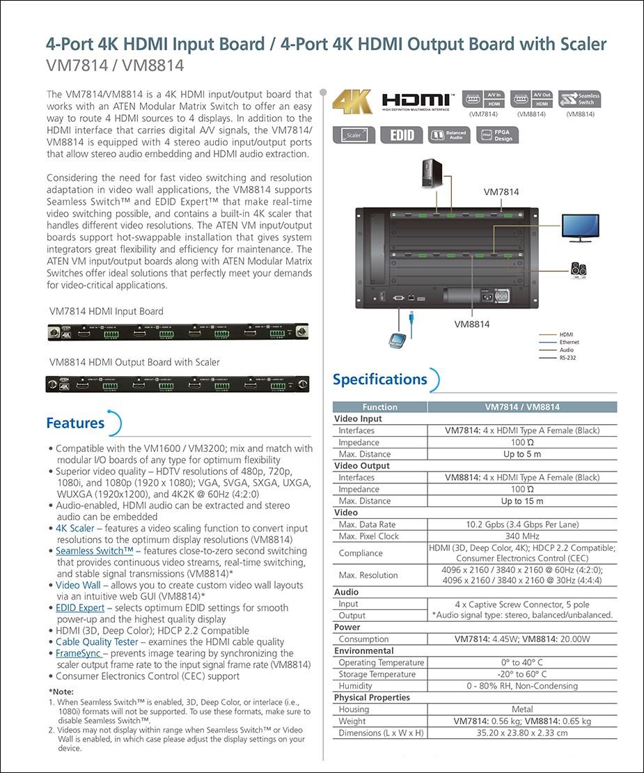 ATEN VM7814 4-Port 4K HDMI Input Board for VM1600A/VM3200 - Overview 1