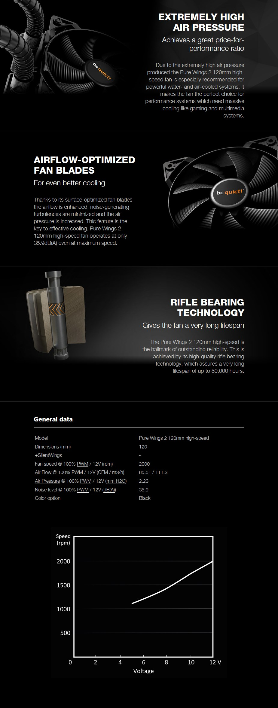 be quiet! Pure Wings 2 120mm Case Fan - High-Speed Edition - Overview 1