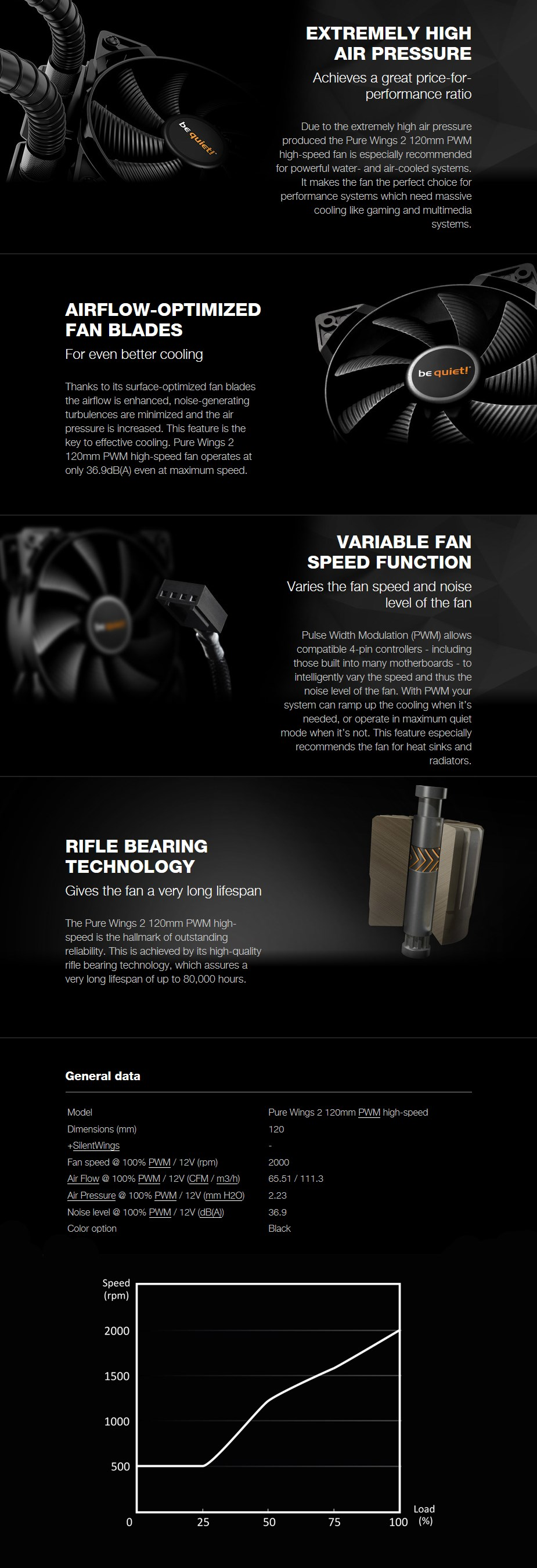 be quiet! Pure Wings 2 120mm PWM Case Fan - High-Speed Edition - Overview 1