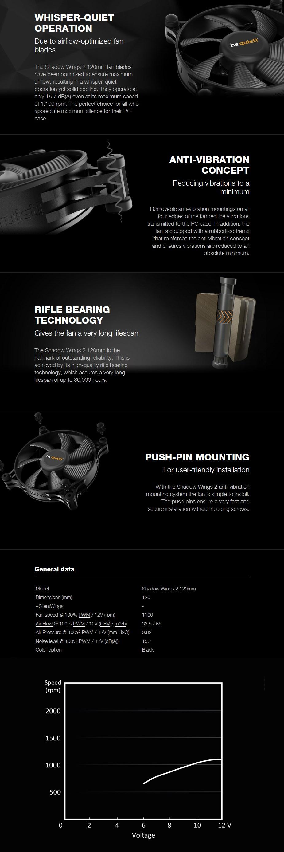 be quiet! Shadow Wings 2 120mm Case Fan - Black - Overview 1
