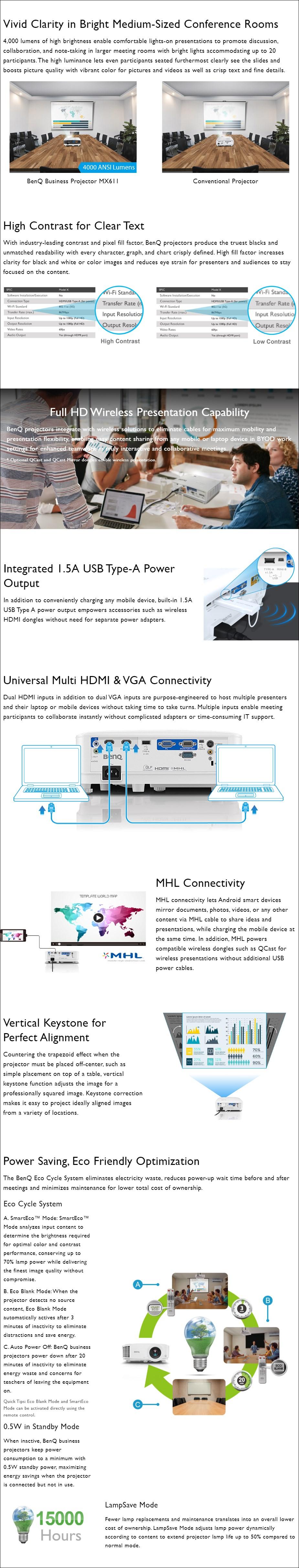 BenQ MX611 XCGA Wireless Meeting Room Business Projector - Overview 1