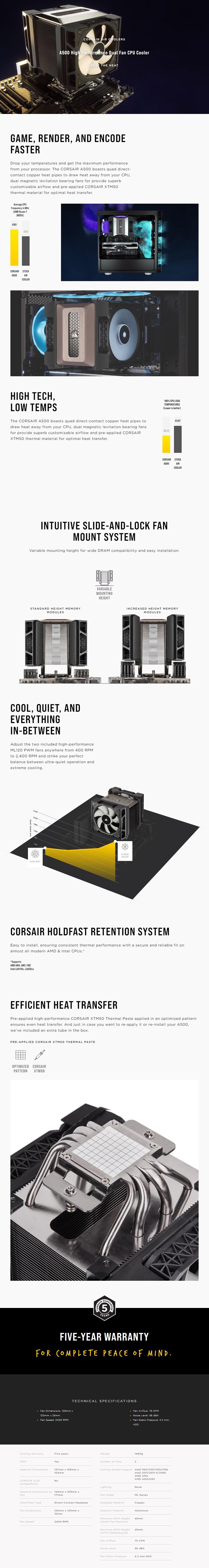 Corsair A500 Dual Fan CPU Cooler - Overview 1