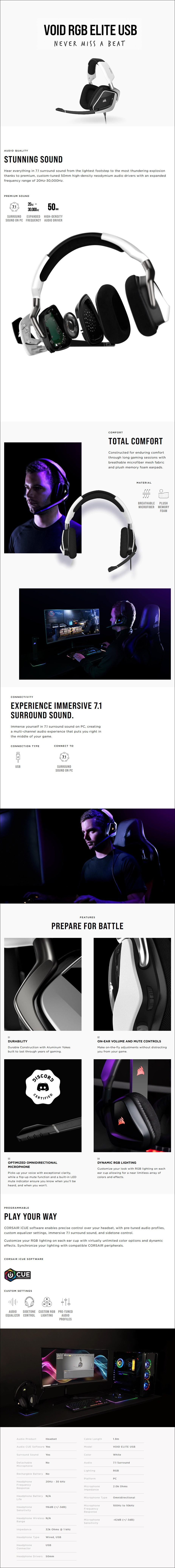 Corsair Gaming Elite USB RGB Gaming Headset - White - Overview 1