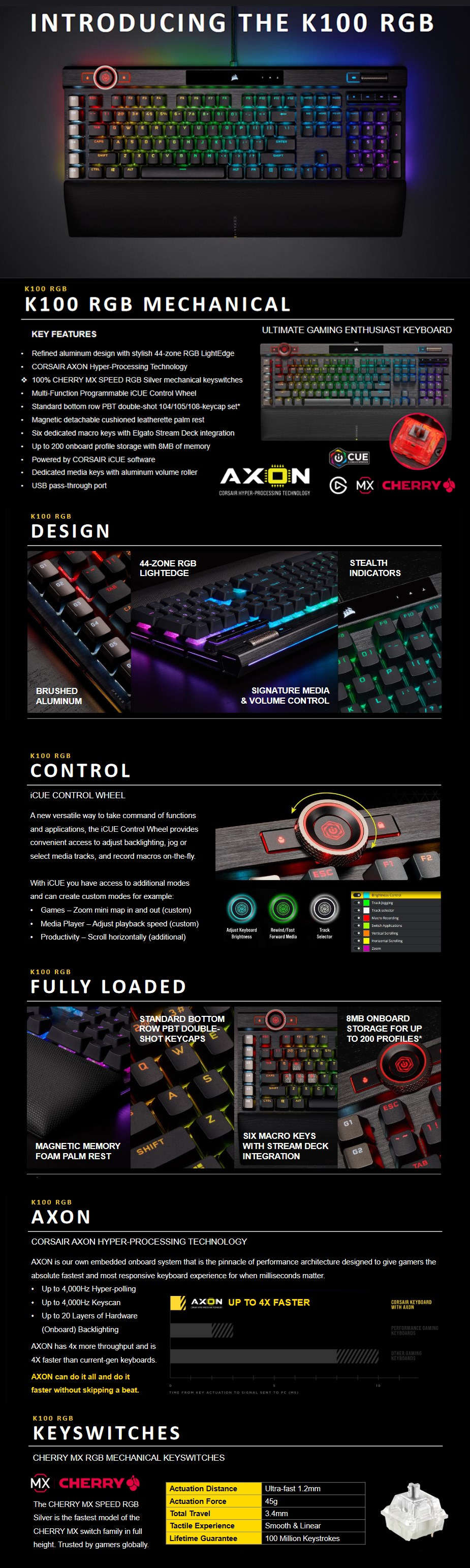 Corsair K100 RGB Mechanical Gaming Keyboard - Cherry MX Speed Switches - Desktop Overview 1