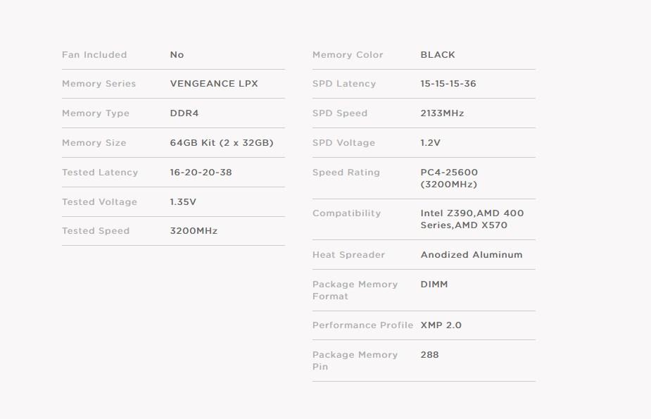 Corsair Vengeance LPX 64GB (2x 32GB) DDR4 3200MHz Memory - Black - Overview 2