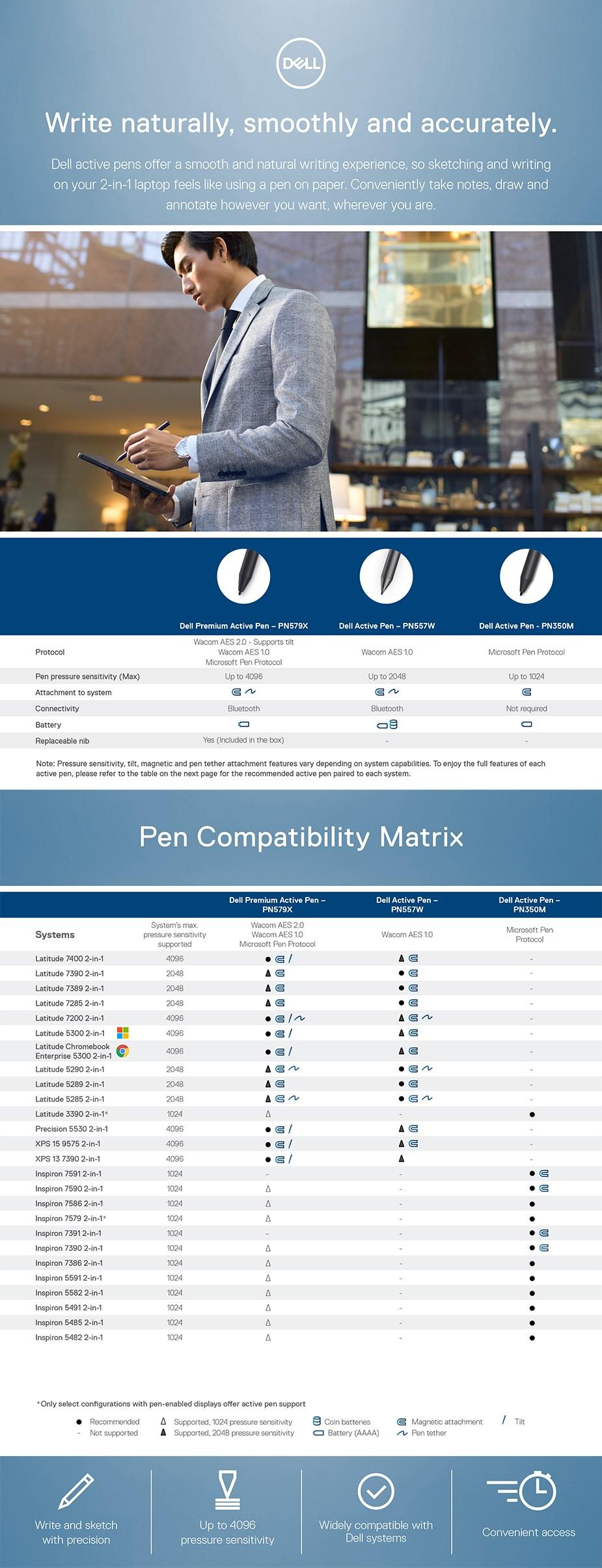 Dell Premium Active Pen - PN579X - Overview 1