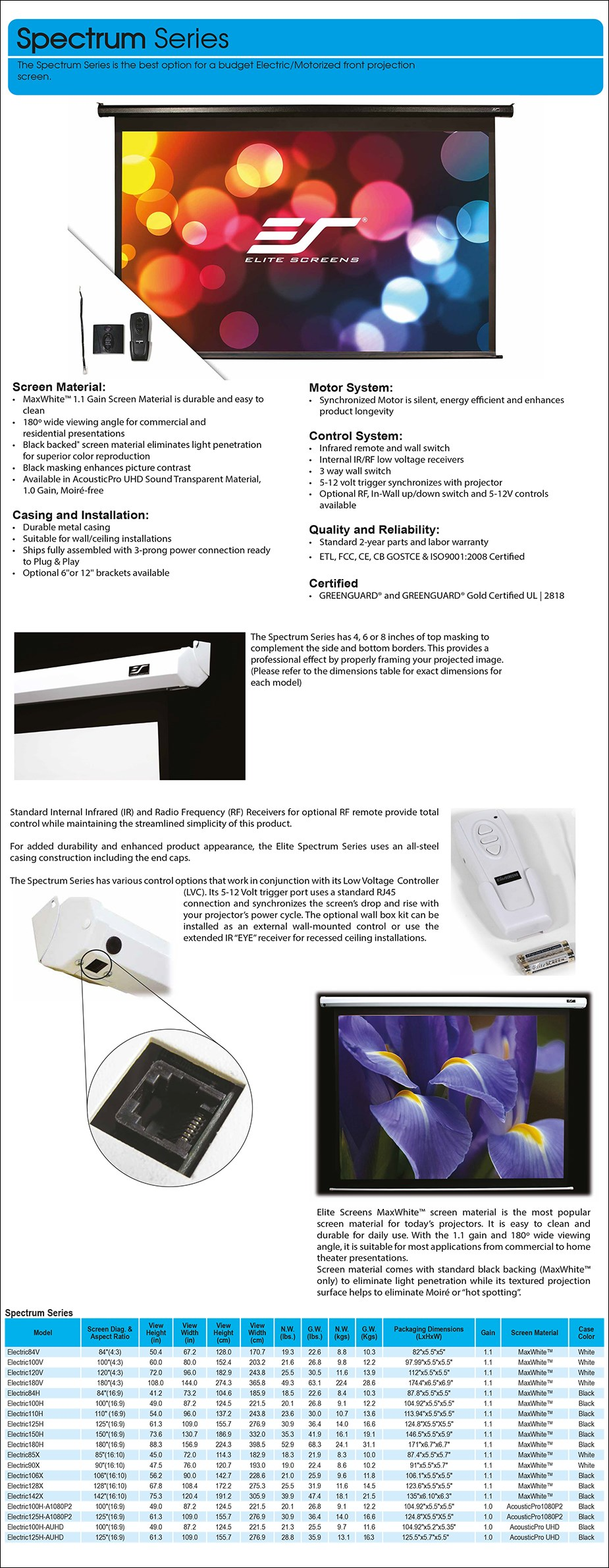 Elite Screens 4:3 Spectrum Motorized Projection Screen - Overview 1